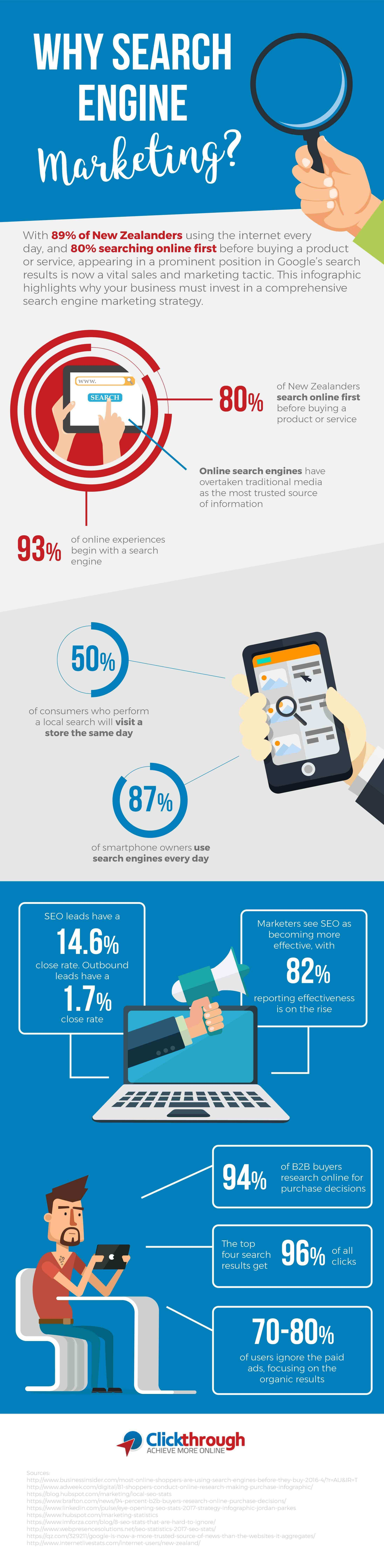 SEO stats infographic
