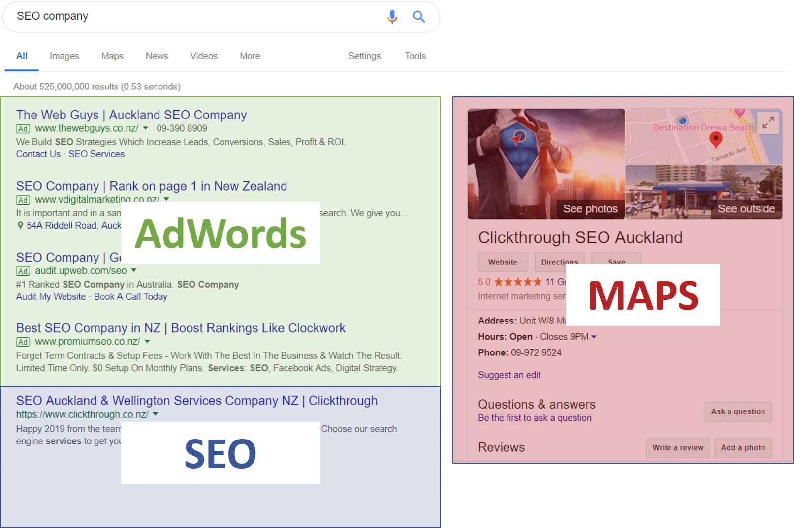 elearning course in Google-ADS